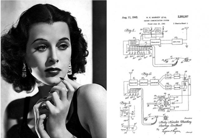 10 phát minh vĩ đại của phụ nữ làm thay đổi cả thế giới